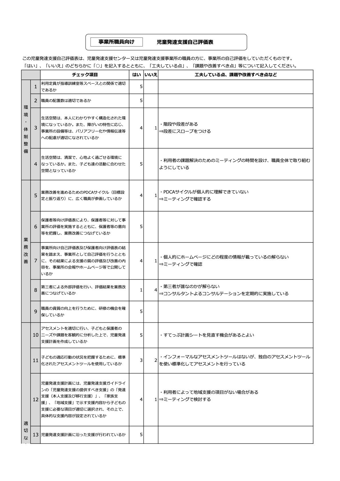 事業所職員等向け児童発達支援自己評価表
